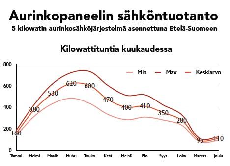 Kuva: Janne Käpylehto