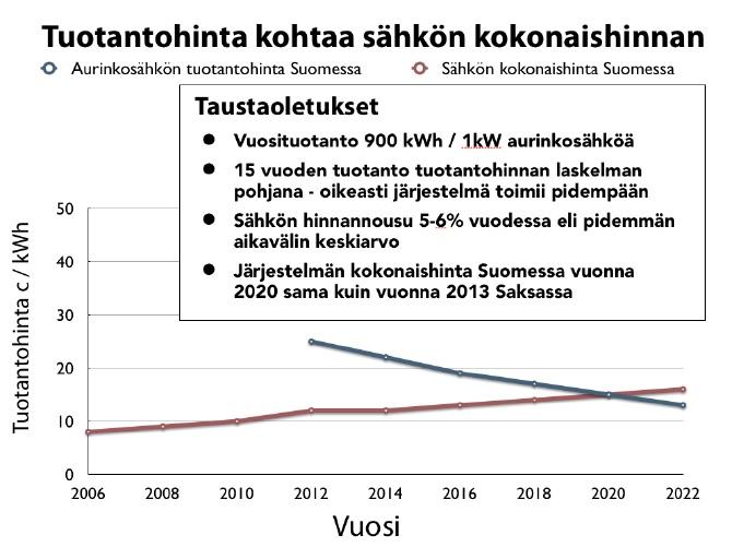 Kuva:Janne Käpylehto